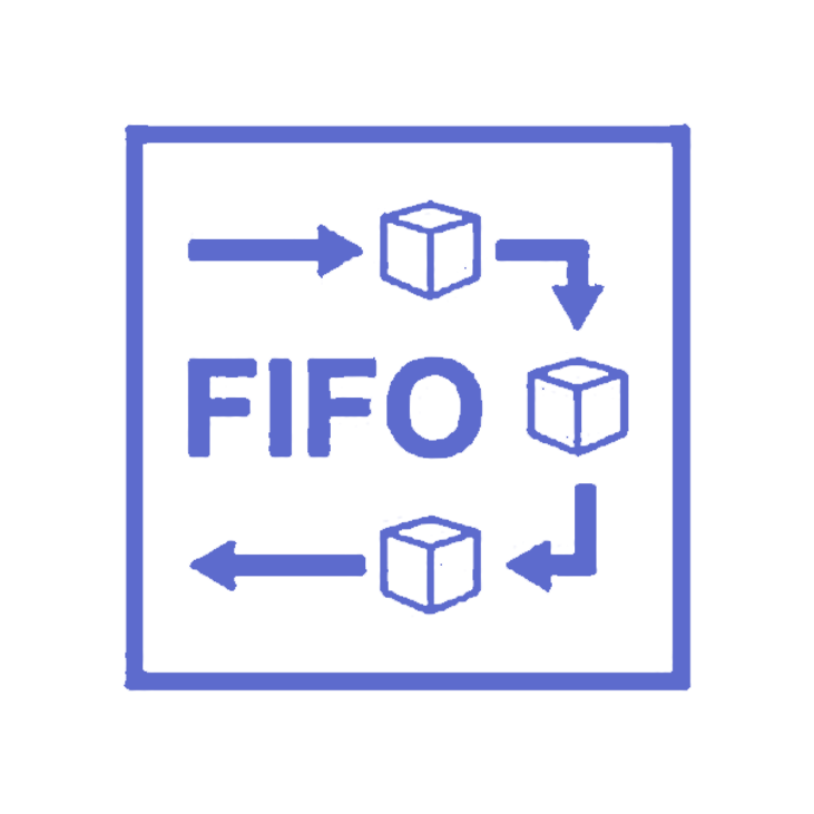 Fifo-cost-tracking | Zybra